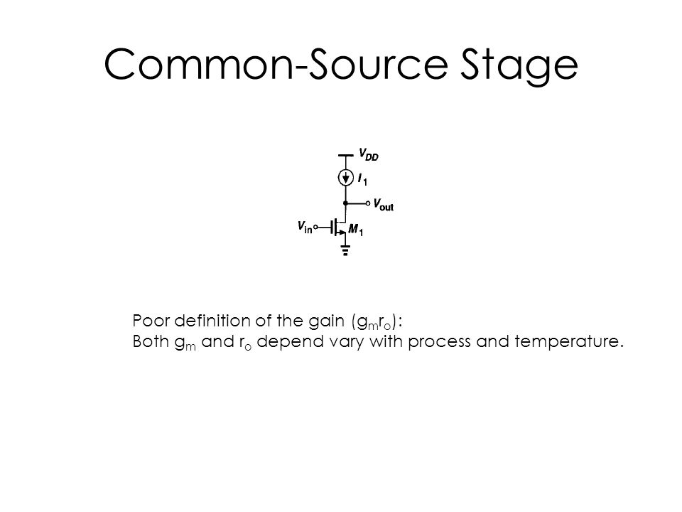 Common-Source Stage Poor definition of the gain (g m r o ): Both g m and r o depend vary with process and temperature.