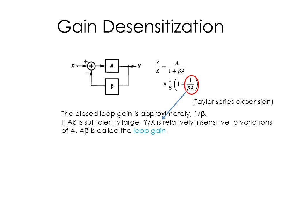 Gain Desensitization The closed loop gain is approximately, 1/β.