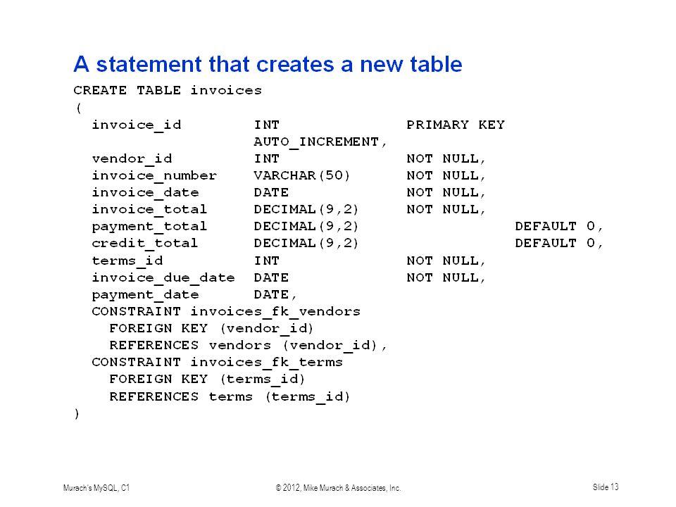 Murach s MySQL, C1© 2012, Mike Murach & Associates, Inc.Slide 13