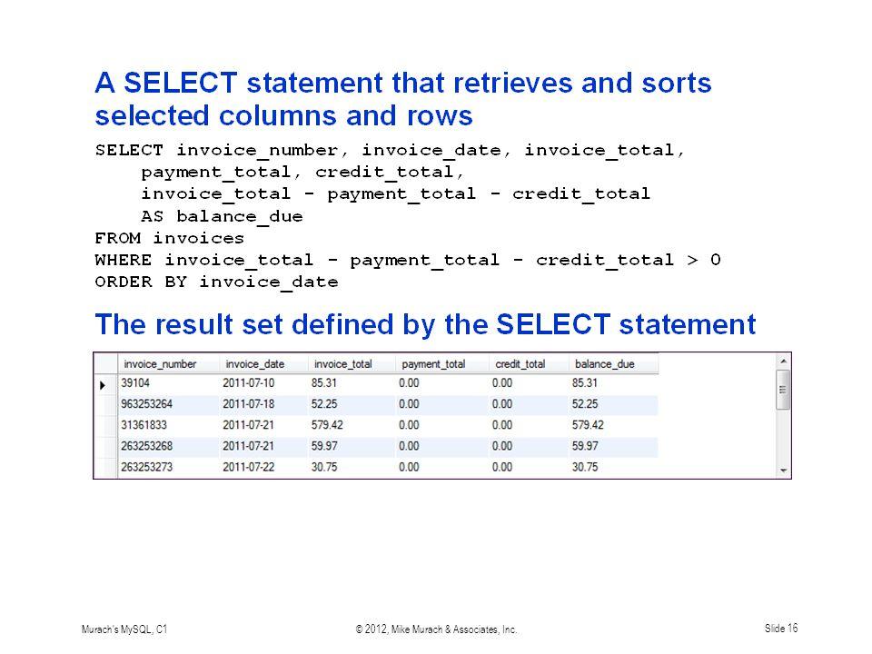 Murach s MySQL, C1© 2012, Mike Murach & Associates, Inc.Slide 16