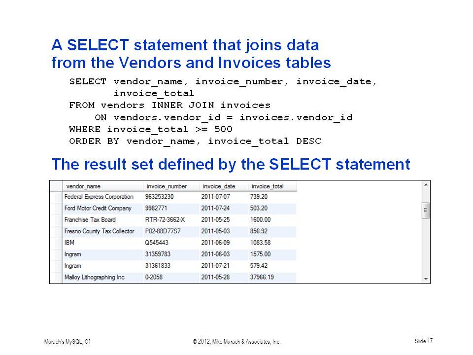 Murach s MySQL, C1© 2012, Mike Murach & Associates, Inc.Slide 17
