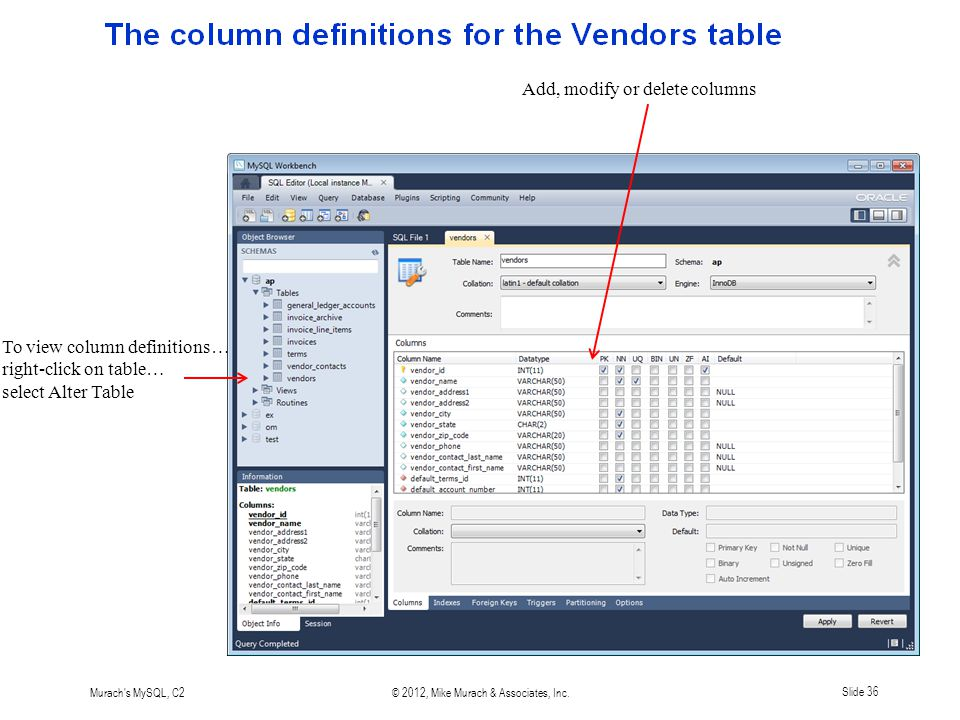 Murach s MySQL, C2© 2012, Mike Murach & Associates, Inc.Slide 36 To view column definitions… right-click on table… select Alter Table Add, modify or delete columns