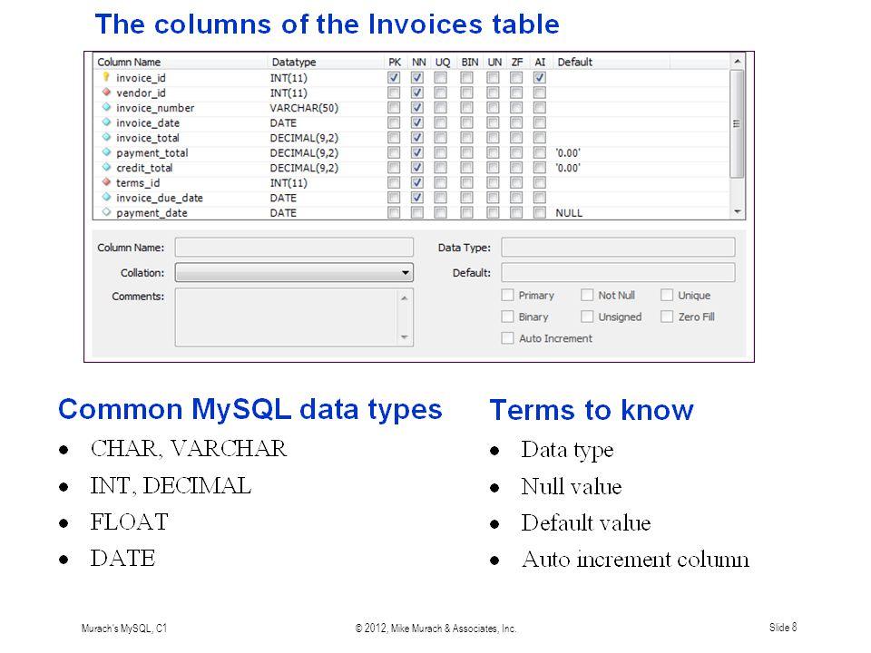 Murach s MySQL, C1© 2012, Mike Murach & Associates, Inc.Slide 8