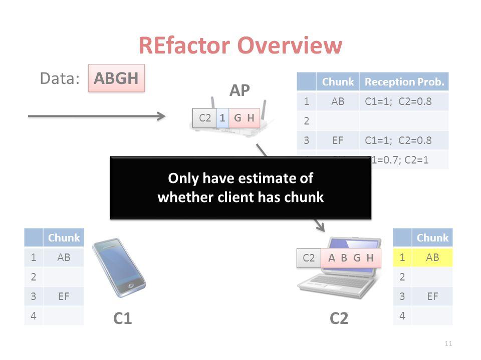 ABGH Data: Chunk 1AB 2 3EF 4 Chunk 1AB 2 3EF 4 ChunkReception Prob.
