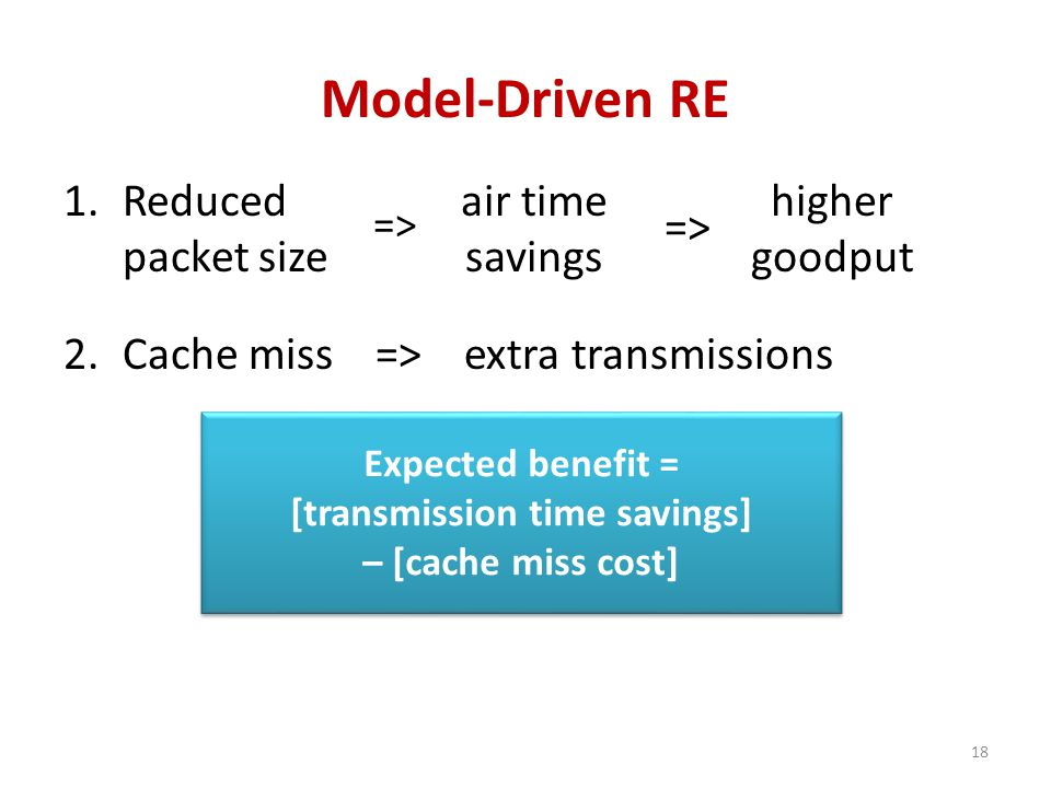 Model-Driven RE 2.Cache miss => extra transmissions 18 Expected benefit = [transmission time savings] – [cache miss cost] Expected benefit = [transmission time savings] – [cache miss cost] 1.Reduced packet size air time savings higher goodput =>
