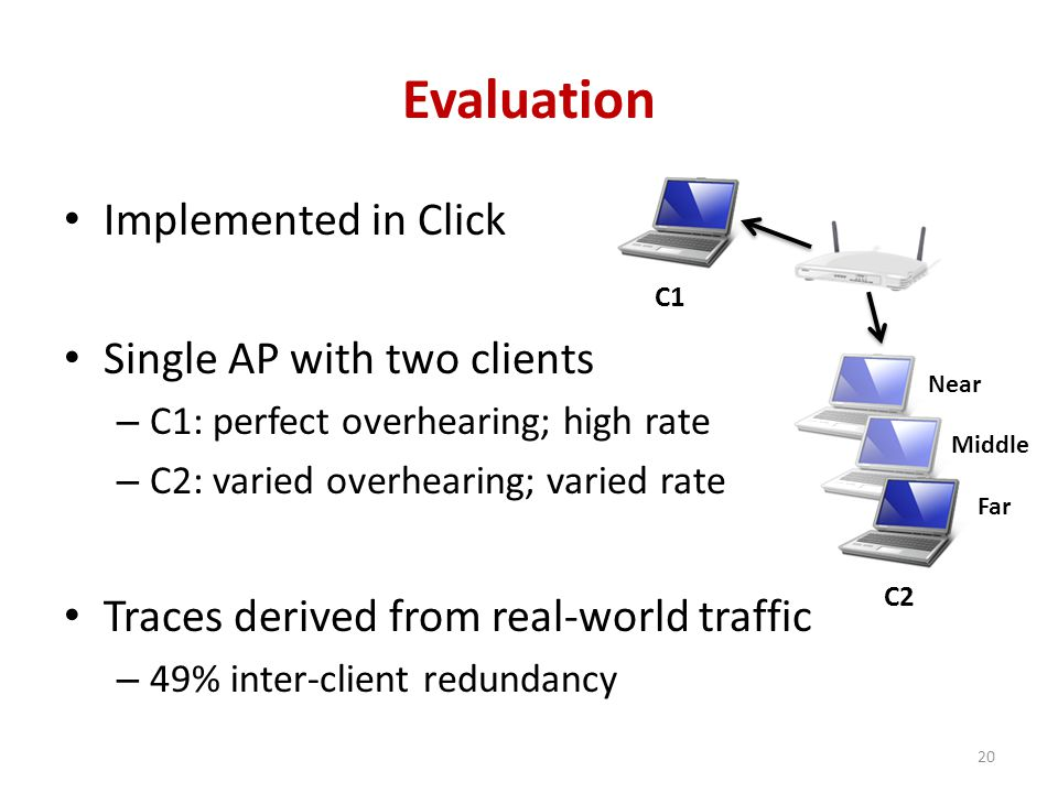 Evaluation Implemented in Click Single AP with two clients – C1: perfect overhearing; high rate – C2: varied overhearing; varied rate Traces derived from real-world traffic – 49% inter-client redundancy 20 C1C2 Near Middle Far