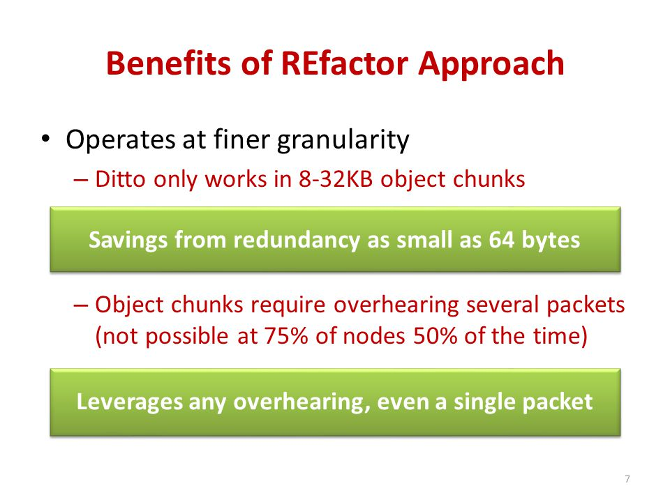 Benefits of REfactor Approach Operates at the network layer – Transport-layer approach ties data to application or object chunk – Transport approach requires payload reassembly 8 Redundancy elimination (RE) across all flows Per-packet processing exceeding 600Mbps