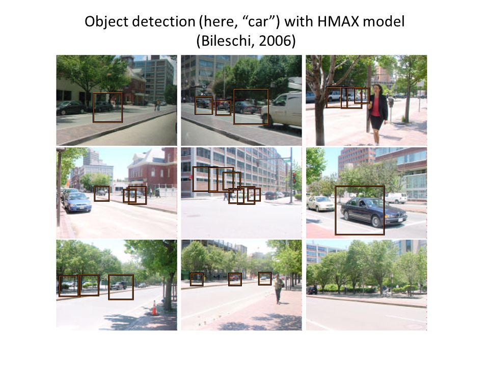 "Object detection (here, ""car"") with HMAX model (Bileschi, 2006)"