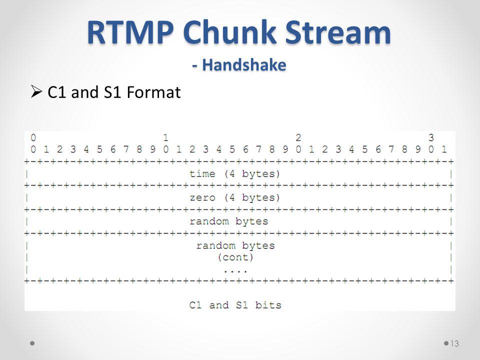 RTMP Chunk Stream - Handshake  C1 and S1 Format 13