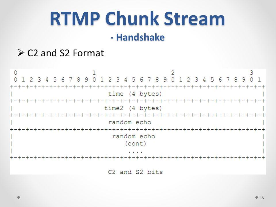 RTMP Chunk Stream - Handshake  C2 and S2 Format 16