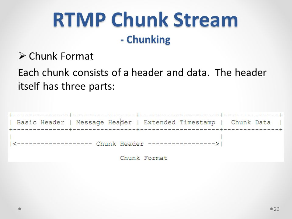 RTMP Chunk Stream - Chunking  Chunk Format Each chunk consists of a header and data. The header itself has three parts: 22