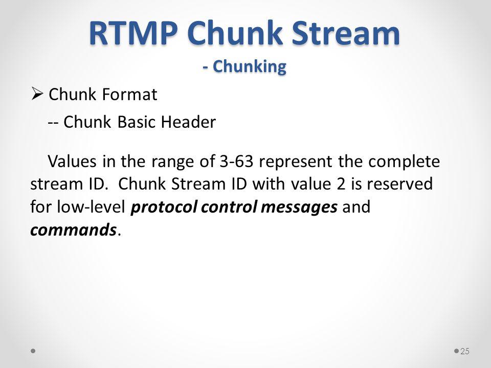 RTMP Chunk Stream - Chunking  Chunk Format -- Chunk Basic Header Values in the range of 3-63 represent the complete stream ID. Chunk Stream ID with v
