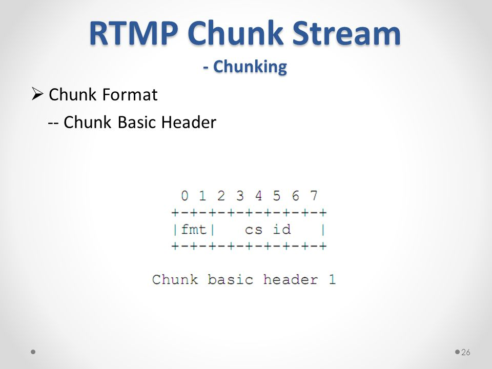 RTMP Chunk Stream - Chunking  Chunk Format -- Chunk Basic Header 26