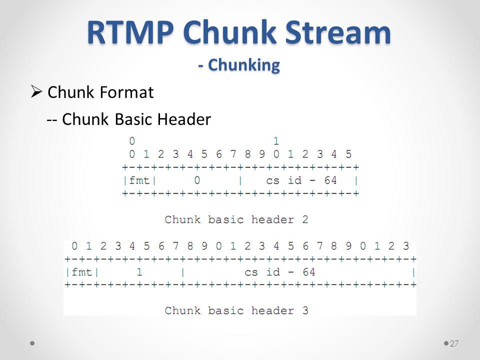 RTMP Chunk Stream - Chunking  Chunk Format -- Chunk Basic Header 27