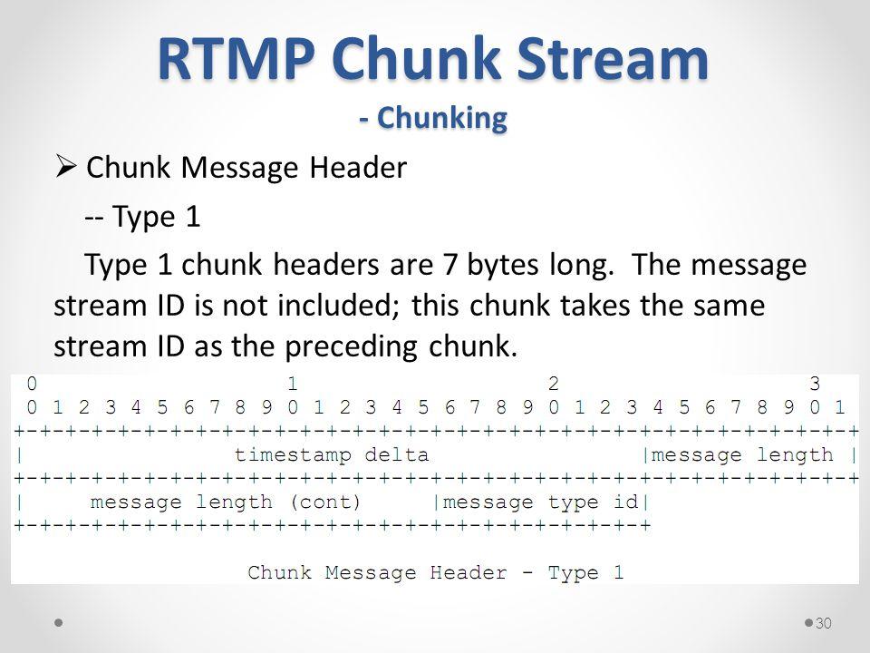 RTMP Chunk Stream - Chunking  Chunk Message Header -- Type 1 Type 1 chunk headers are 7 bytes long.