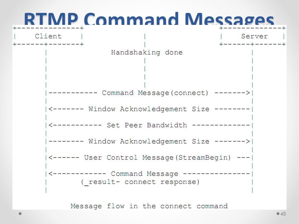 RTMP Command Messages - Types of Commands  NetConnection Commands -- connect The client sends the connect command to the server to request connection to a server application instance.