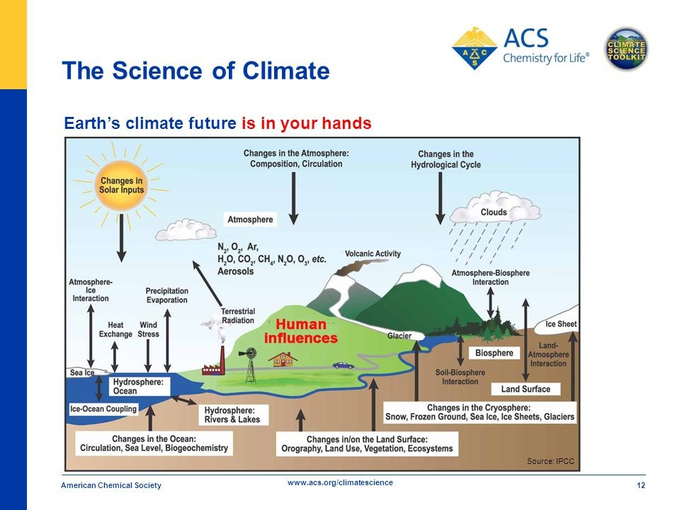 www.acs.org/climatescience The Science of Climate American Chemical Society 12 Earth's climate future is in your hands Source: IPCC