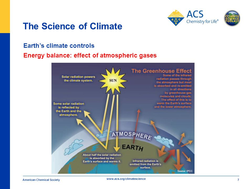 www.acs.org/climatescience The Science of Climate American Chemical Society 7 Earth's climate controls Energy balance: effect of atmospheric gases Source: IPCC