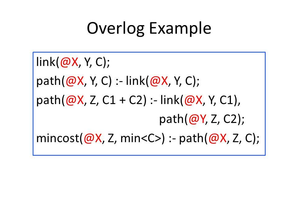 Overlog Example link(@X, Y, C); path(@X, Y, C) :- link(@X, Y, C); path(@X, Z, C1 + C2) :- link(@X, Y, C1), path(@Y, Z, C2); mincost(@X, Z, min ) :- path(@X, Z, C);