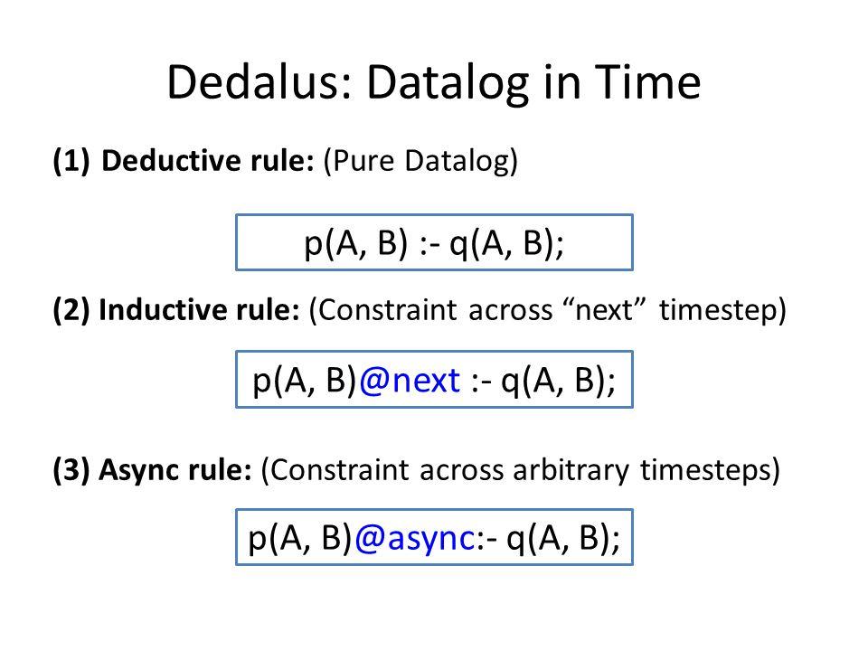 Dedalus: Datalog in Time (1)Deductive rule: (Pure Datalog) (2) Inductive rule: (Constraint across next timestep) (3) Async rule: (Constraint across arbitrary timesteps) p(A, B) :- q(A, B); p(A, B)@next :- q(A, B); p(A, B)@async:- q(A, B);