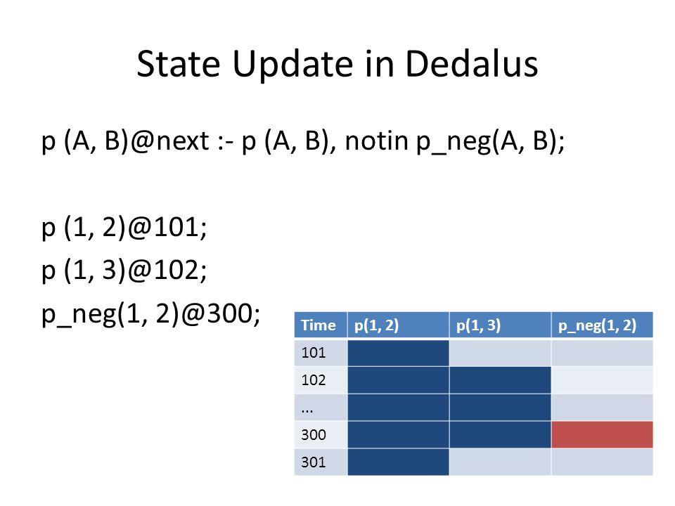 State Update in Dedalus p (A, B)@next :- p (A, B), notin p_neg(A, B); p (1, 2)@101; p (1, 3)@102; p_neg(1, 2)@300; Timep(1, 2)p(1, 3)p_neg(1, 2) 101 102...