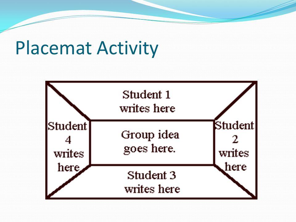 Placemat Activity