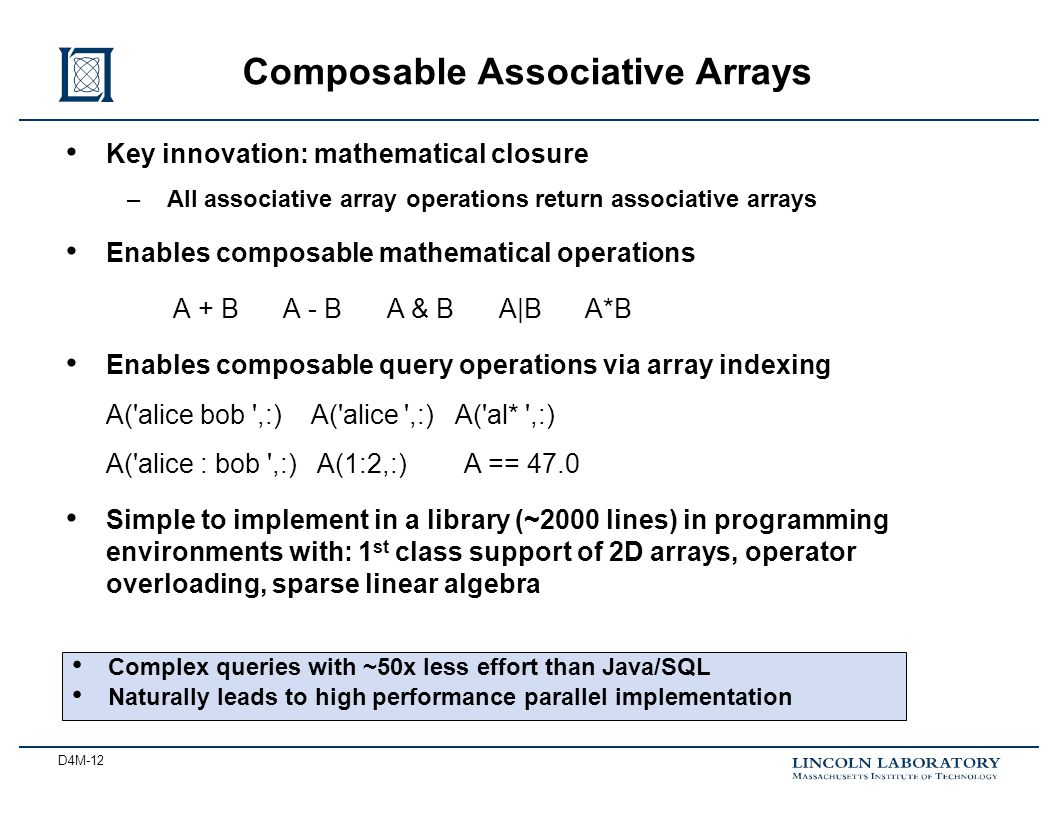D4M-12 Key innovation: mathematical closure –All associative array operations return associative arrays Enables composable mathematical operations A +