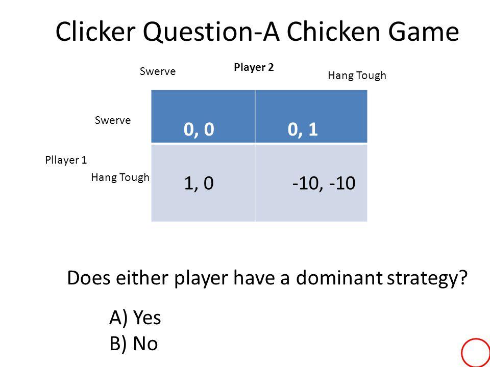 Nash Equilibrium in Chicken Game.