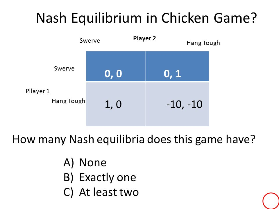 Nash and domination Every Nash equilibrium survives the iterated elimination of strictly dominated strategies.