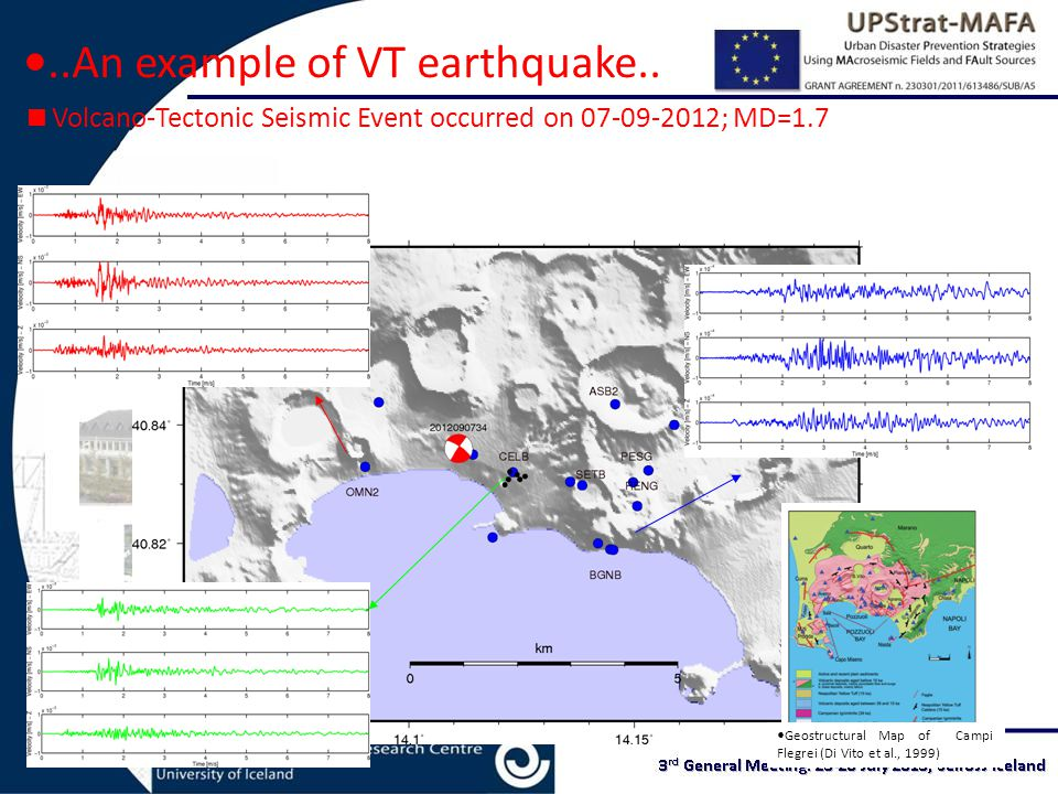 ..An example of VT earthquake..