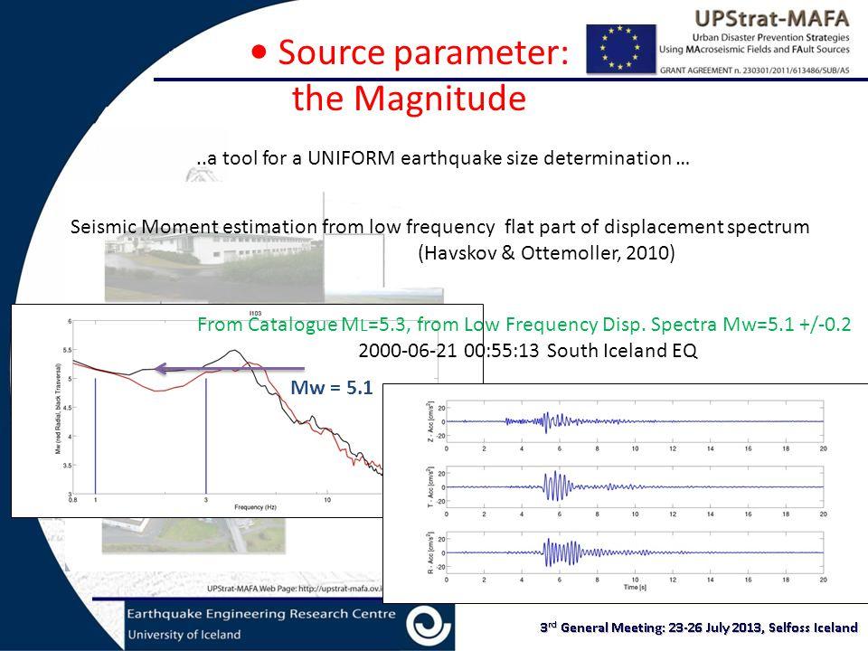 2007-08-01 23:38:16 Mt.Etna EQ Catalogue ML = 3.2 MD = 3.3 ---- Low Freq.