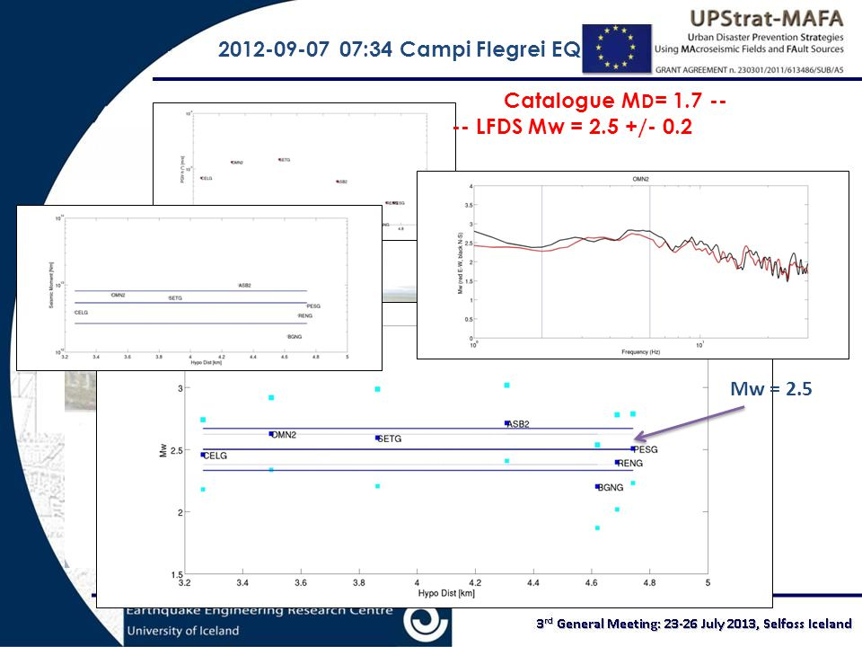M D [-0.3, 2.2], Depth [0.5, 3.0] km b.s.l., 30 seismic events in the period 2000 - 2012 Campi Flegrei (Southern Italy, Area 1) Epicenters of selected earthquakes (red stars) Seismic stations (blu triangles)
