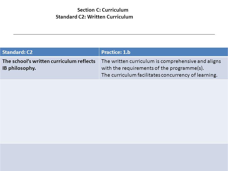 Standard: C2Practice: 1.b The school's written curriculum reflects IB philosophy.