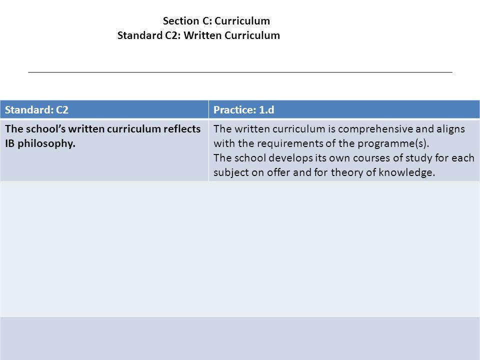 Standard: C2Practice: 1.d The school's written curriculum reflects IB philosophy.