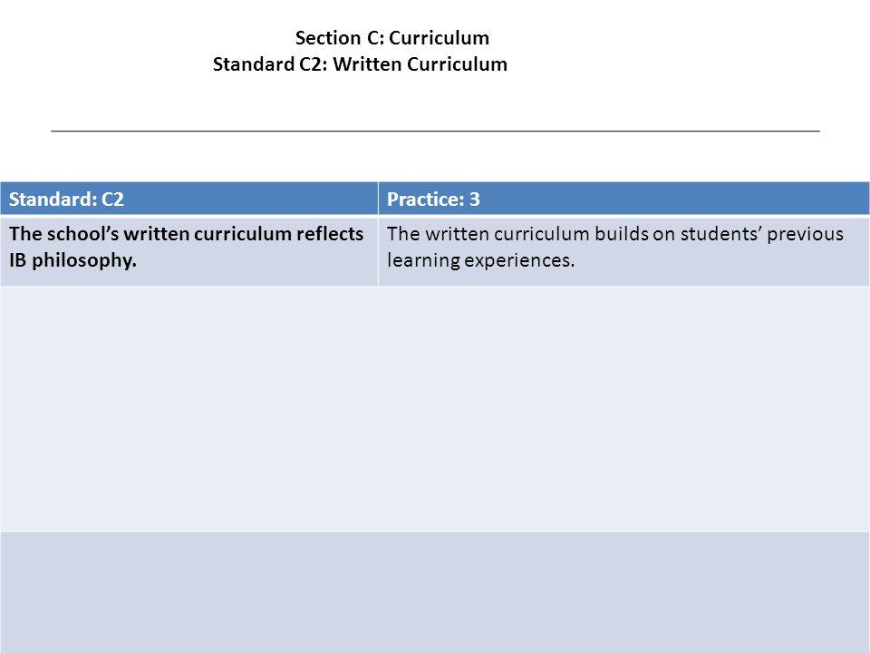 Standard: C2Practice: 3 The school's written curriculum reflects IB philosophy.