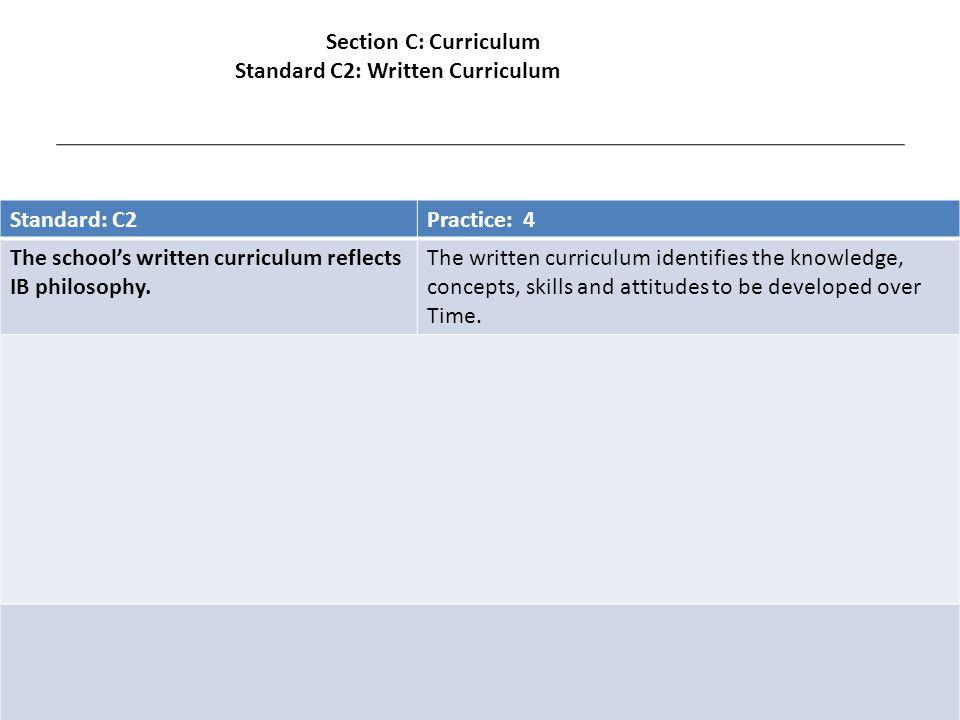 Standard: C2Practice: 4 The school's written curriculum reflects IB philosophy.