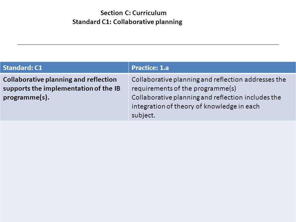 Standard: C1Practice: 1.a Collaborative planning and reflection supports the implementation of the IB programme(s).