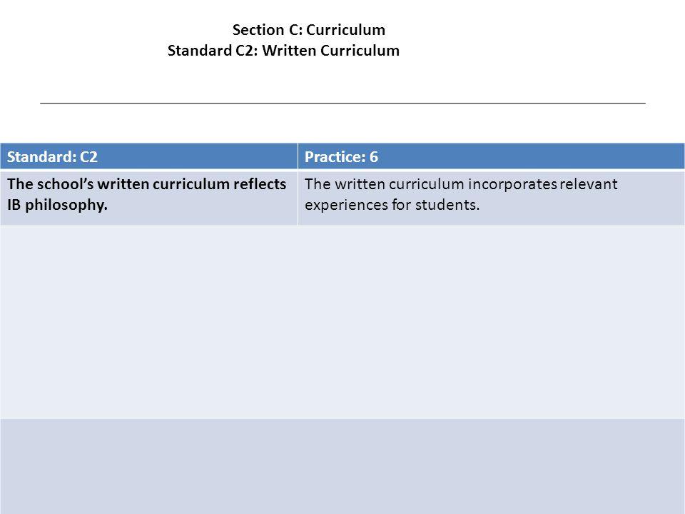 Standard: C2Practice: 6 The school's written curriculum reflects IB philosophy.