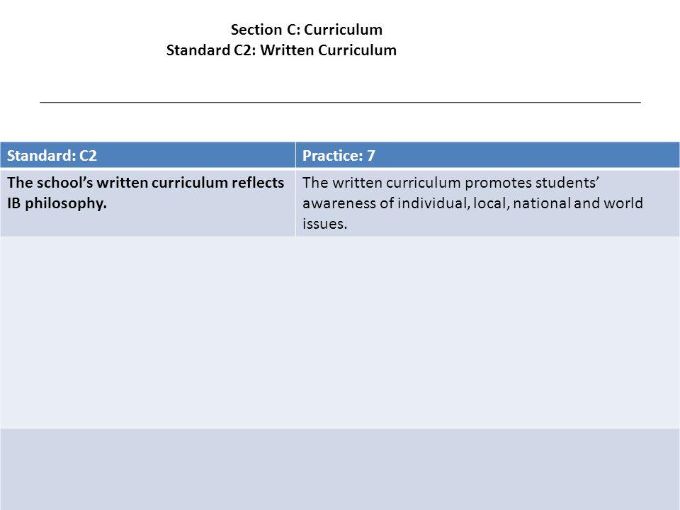 Standard: C2Practice: 7 The school's written curriculum reflects IB philosophy.