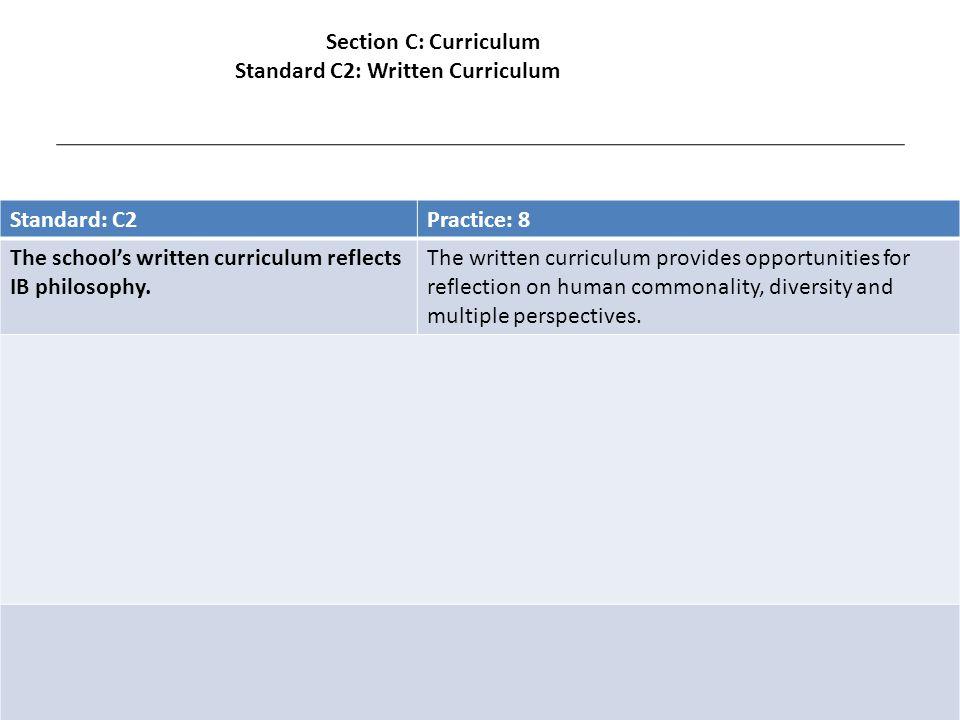 Standard: C2Practice: 8 The school's written curriculum reflects IB philosophy.
