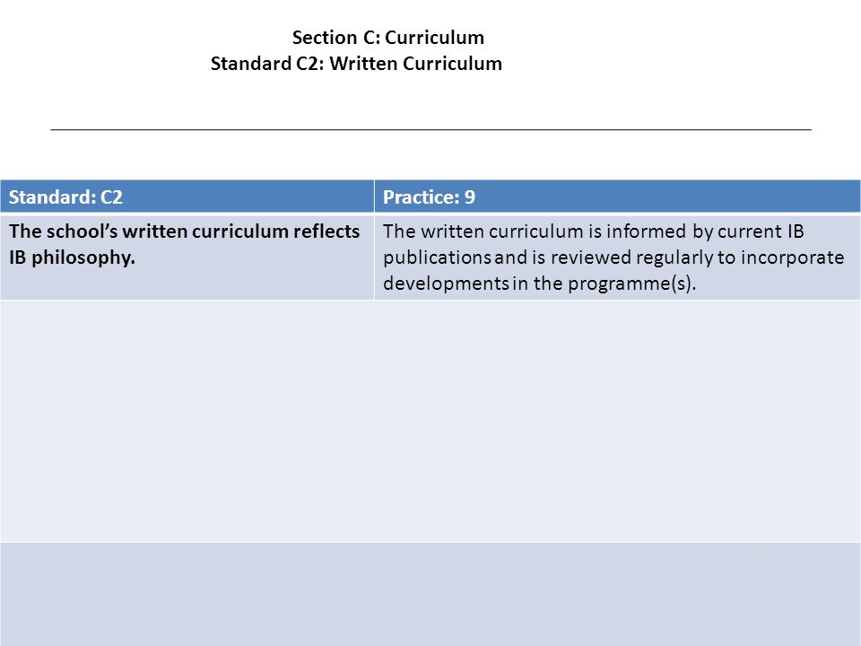 Standard: C2Practice: 9 The school's written curriculum reflects IB philosophy.