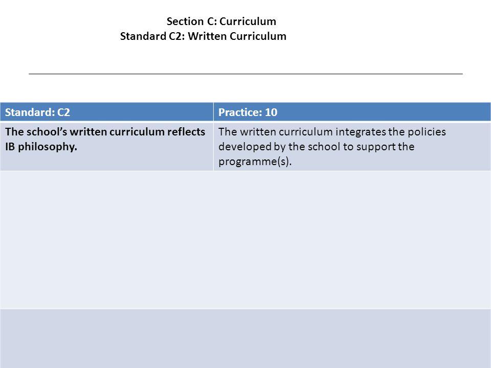 Standard: C2Practice: 10 The school's written curriculum reflects IB philosophy.