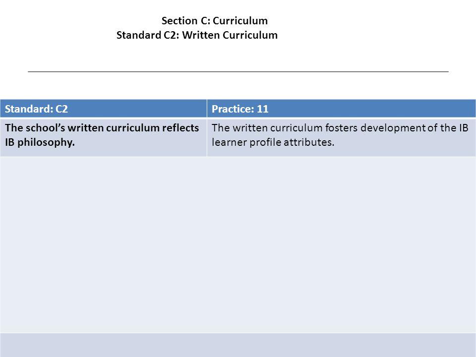 Standard: C2Practice: 11 The school's written curriculum reflects IB philosophy.