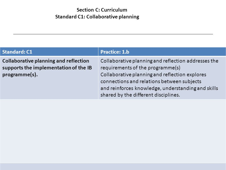 Standard: C1Practice: 1.b Collaborative planning and reflection supports the implementation of the IB programme(s).