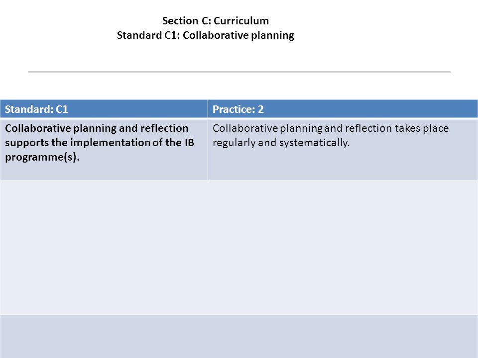 Standard: C1Practice: 2 Collaborative planning and reflection supports the implementation of the IB programme(s).