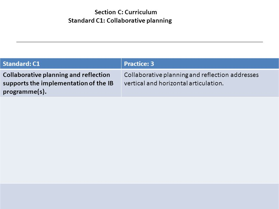 Standard: C1Practice: 3 Collaborative planning and reflection supports the implementation of the IB programme(s).