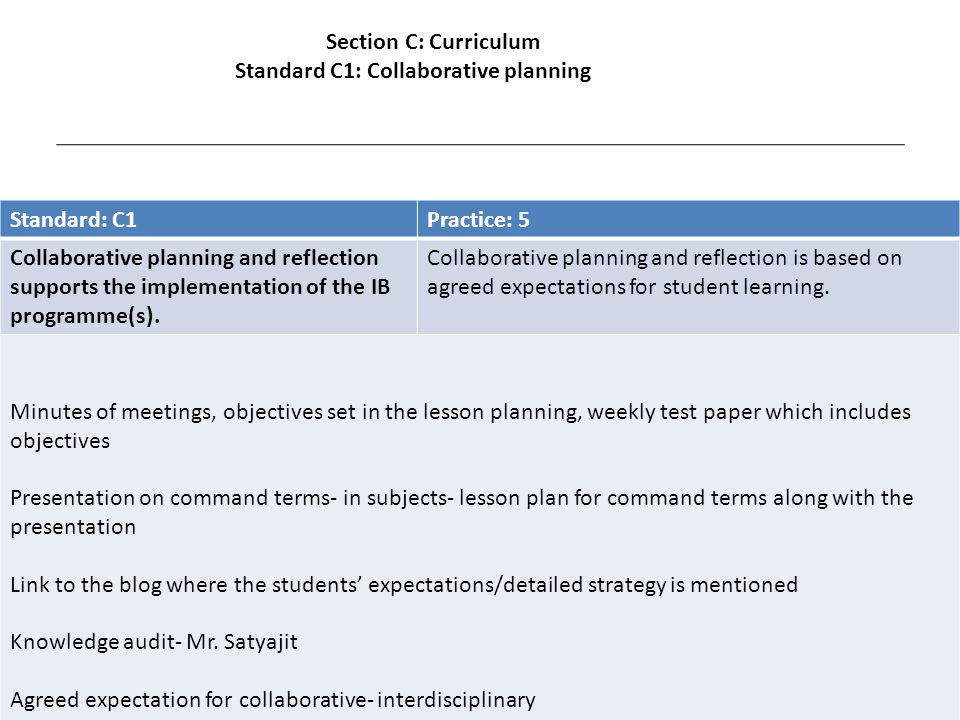 Standard: C1Practice: 5 Collaborative planning and reflection supports the implementation of the IB programme(s).