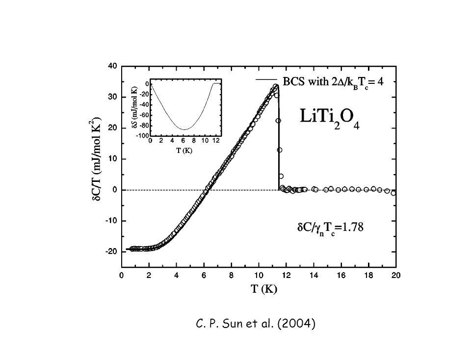 C. P. Sun et al. (2004)
