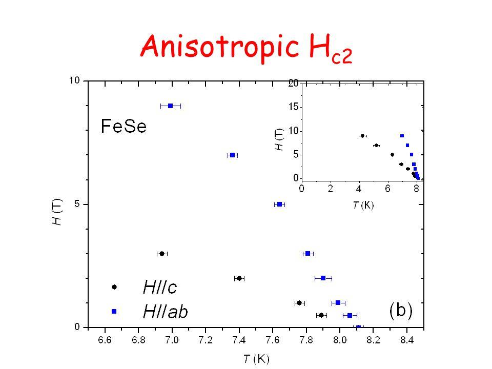 Anisotropic H c2