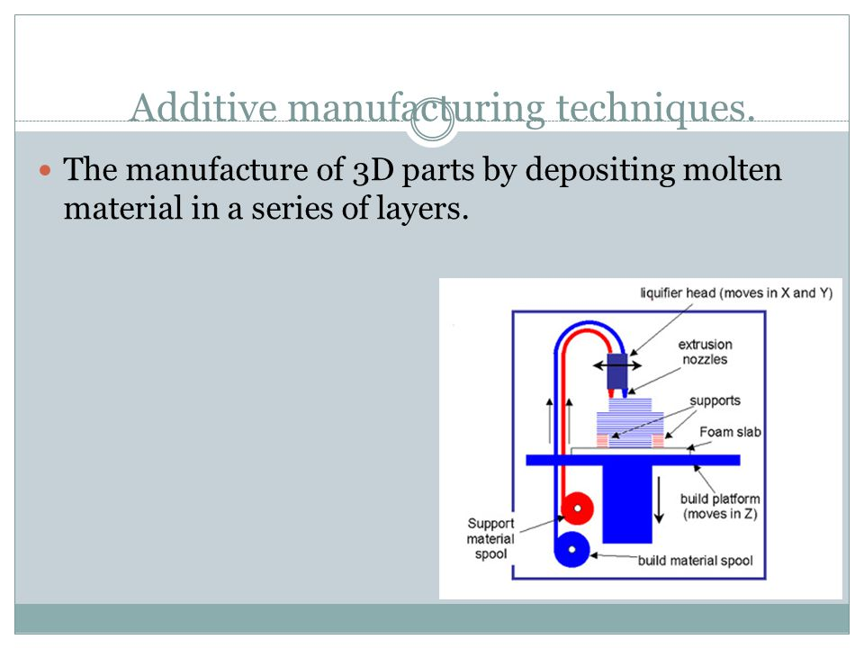 Define Machine Tool Step Variable.This applies to 3D profiling.